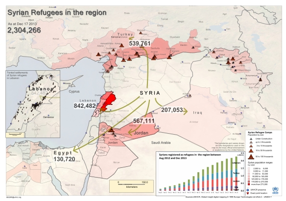 Source: http://reliefweb.int/map/lebanon/syrian-refugees-region-dec-17-2013