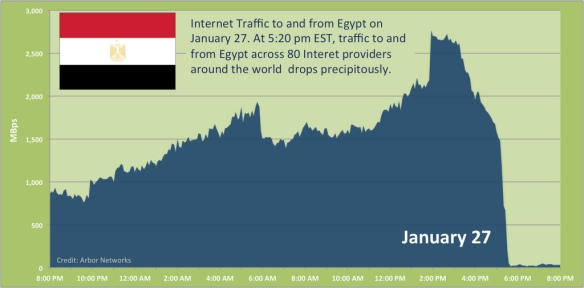EGYPT INTERNET 5395027368_7d97b74c0b_b