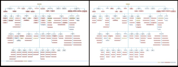 For torture nerds only: Ministry of Interior organizational chart (English, L; Arabic, R), from the Ministry's website. Don't blame me for the blurriness, blame the Ministry of Interior.